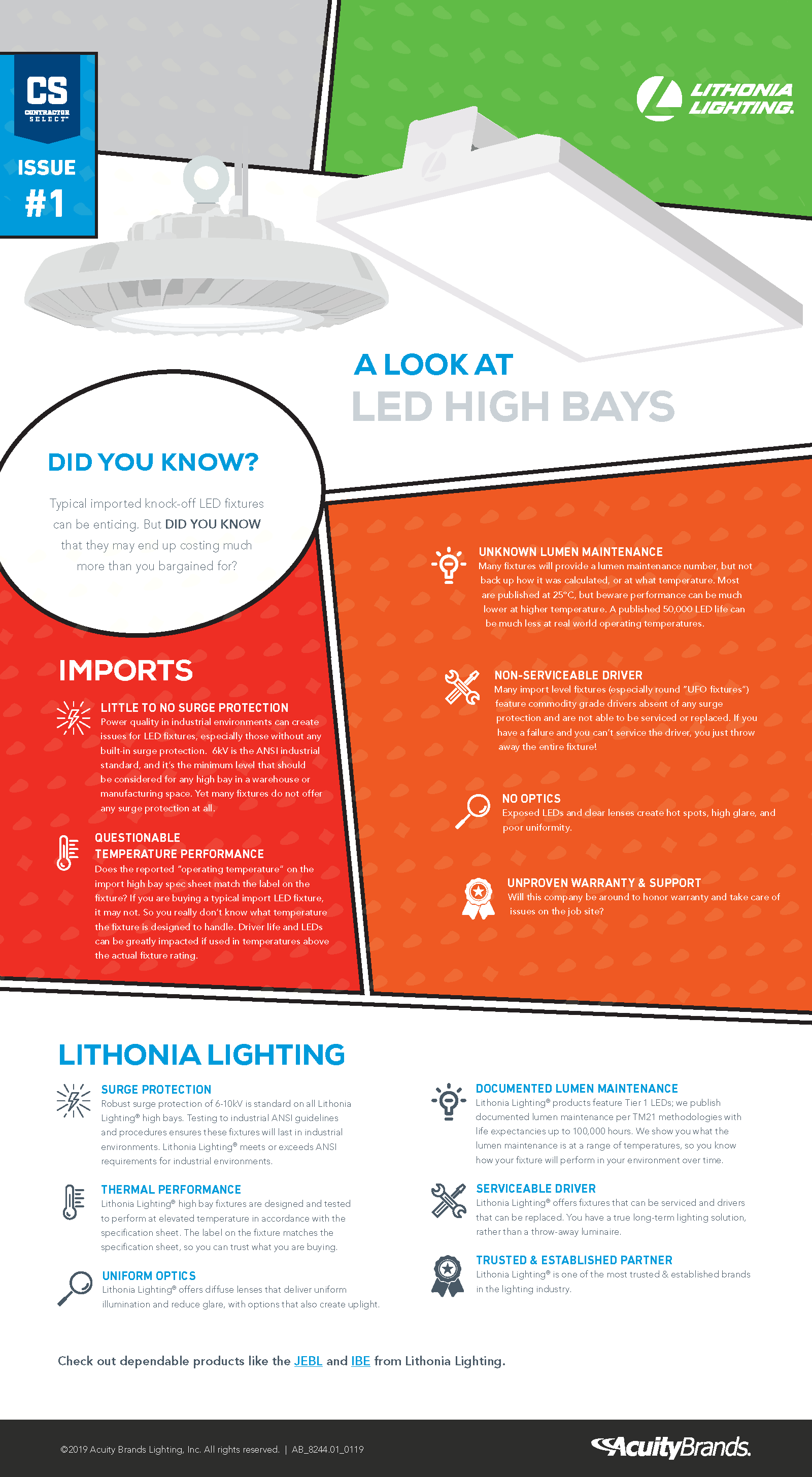 Infographic: LED High Bays (full page)